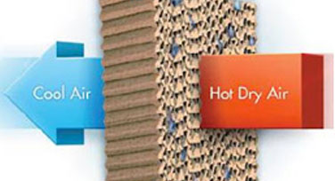 Panel de enfriamiento evaporativo